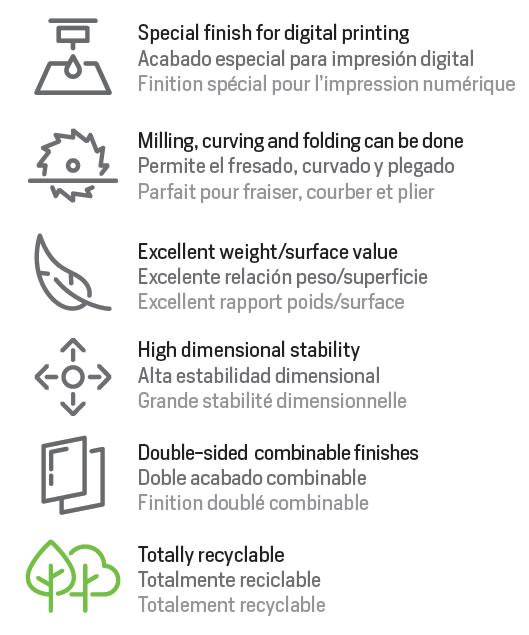 Imagen con las características del panel composite DESIGN+