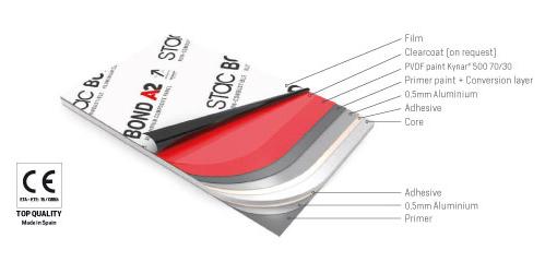 Imagen de corte con la composición del panel composite STACBOND A2