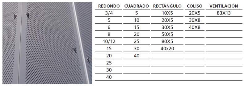 Imagen con la tablas de Punzonados estándares LEMA