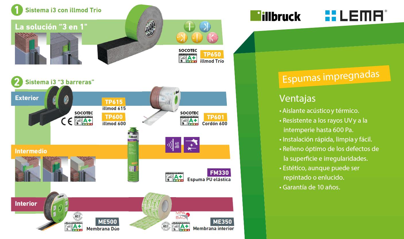 Gráfico de las utilidades de las espumas impregnadas illbruck - LEMA