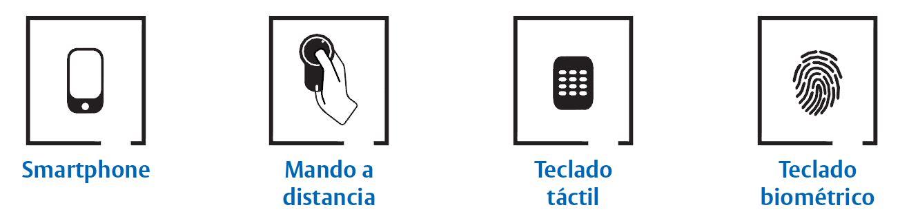 Imagen credenciales de alta seguridad ENTR™ de TESA